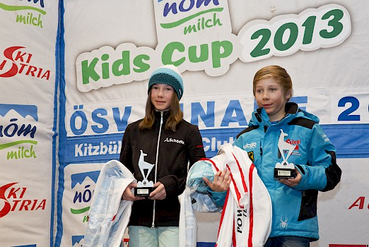 Video zum Kids-Cup-Finale