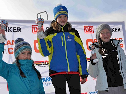Grenzlandcup und Landescup in Reith